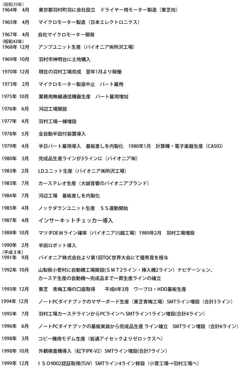 沿革(1)
